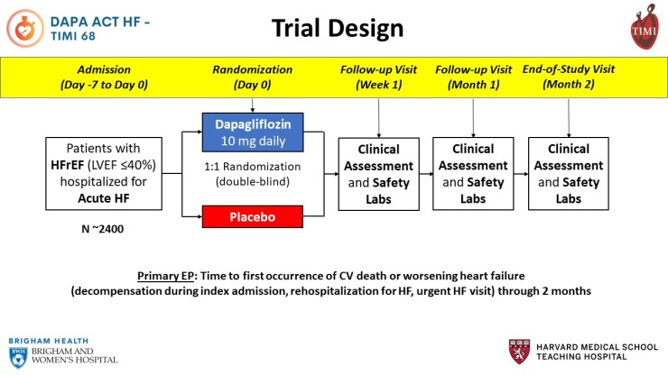 DAPA ACT HF-TIMI 68 trial schema 2020-03-06