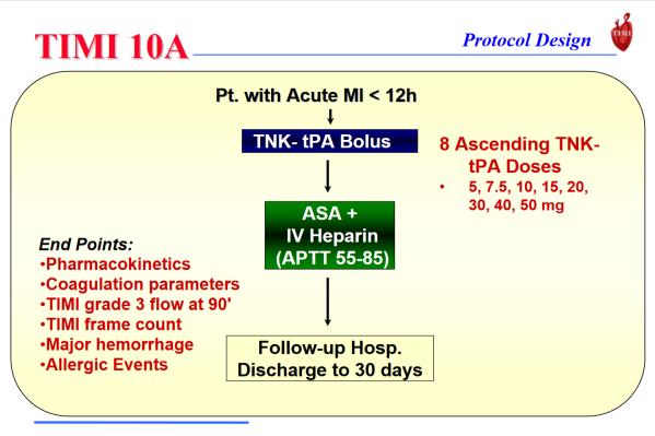 Screenshot_2021-02-03 No Slide Title - timi-10a-slides pdf