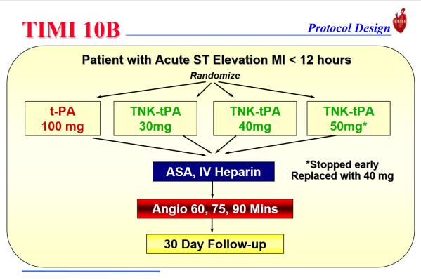 Screenshot_2021-02-03 No Slide Title - timi-10b-slides pdf