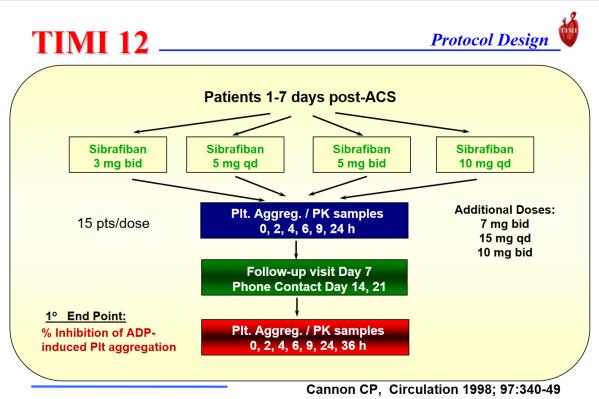 Screenshot_2021-02-03 No Slide Title - timi-12-slides pdf