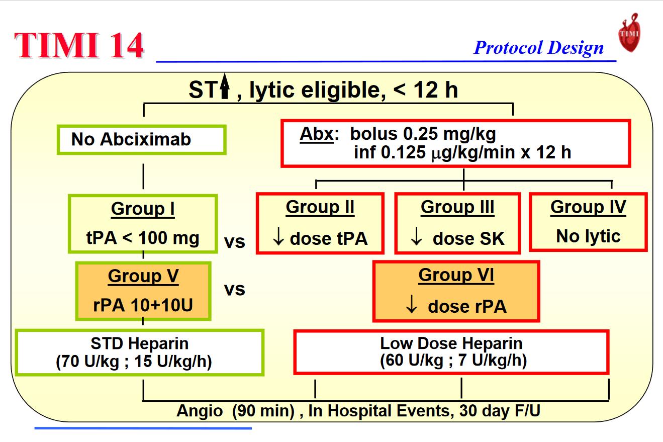 Screenshot_2021-02-03 No Slide Title - timi-14-slides pdf