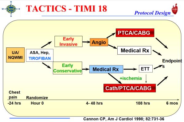 Screenshot_2021-02-03 No Slide Title - timi-18-slides pdf