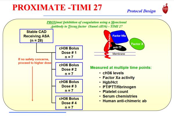 Screenshot_2021-02-03 No Slide Title - timi-27-slides pdf