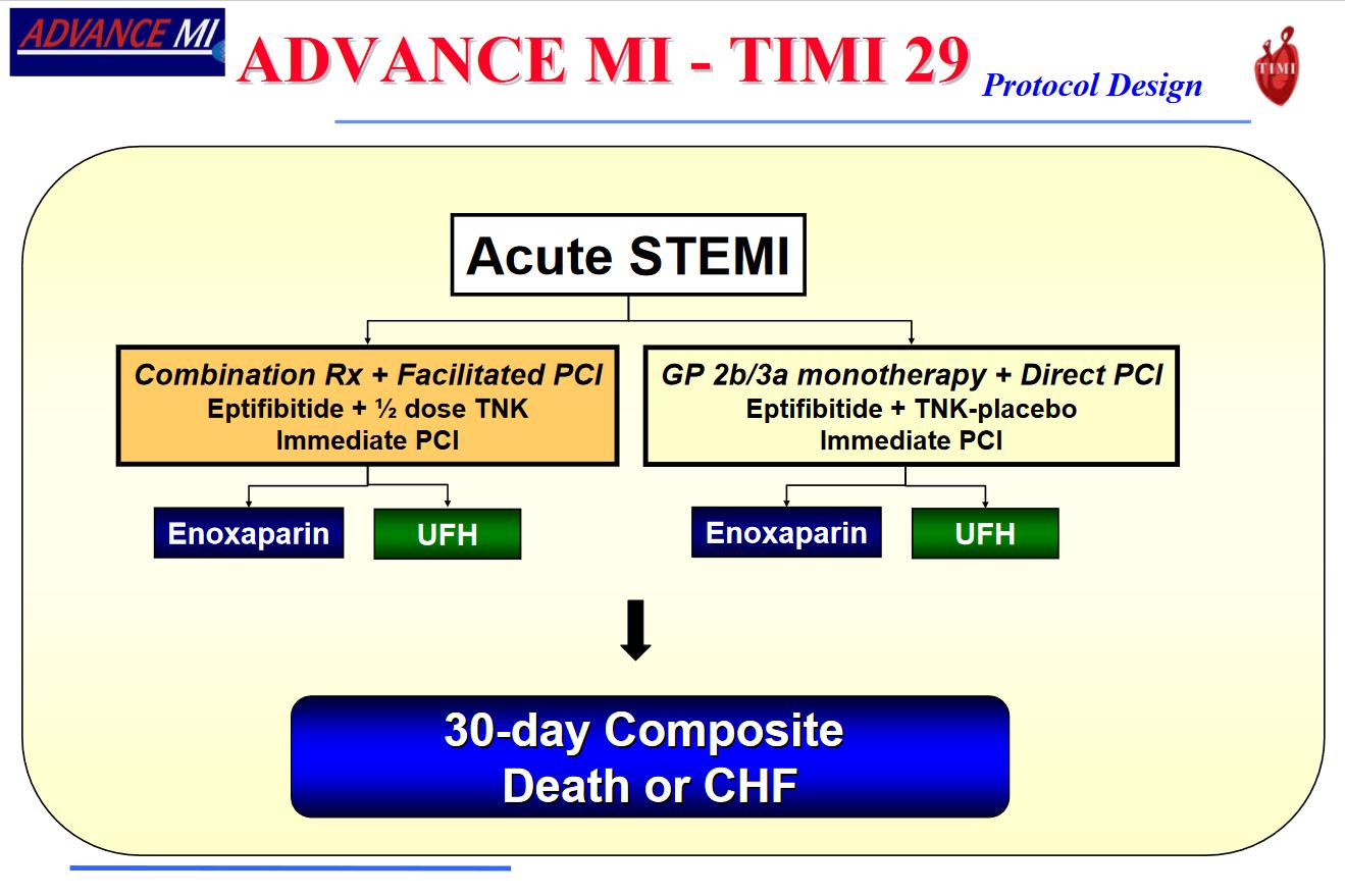Screenshot_2021-02-03 No Slide Title - timi-29-slides pdf
