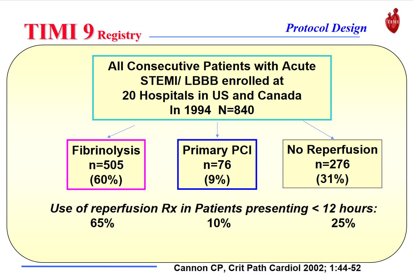 Screenshot_2021-02-03 No Slide Title - timi-9-registry-slides pdf