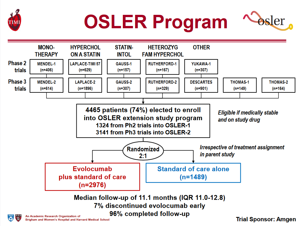 Screenshot_2021-02-03 Overview of TIMI Study Group - osler-outcomes-sabatine-acc-2015 pdf