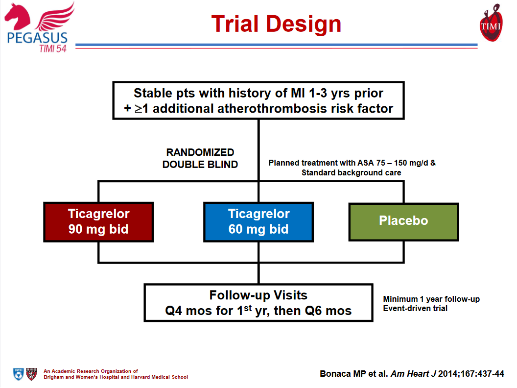 Screenshot_2021-02-03 PEGASUS TIMI 54 - main-results-bonaca-acc-2015 pdf