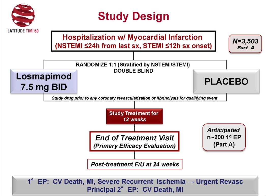Screenshot_2021-02-03 Slide 1 - timi-60-slides pdf(2)