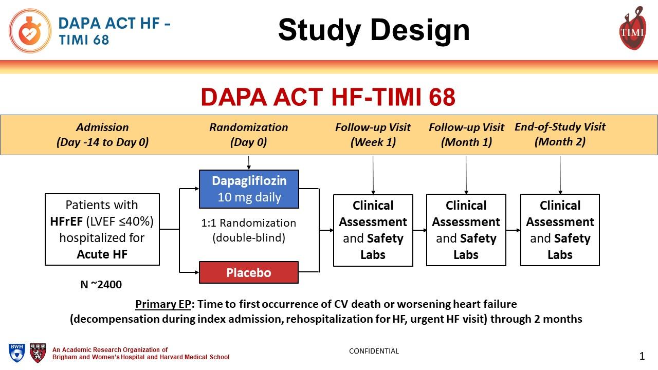 DAPA ACT HF-TIMI 68 Trial Schema